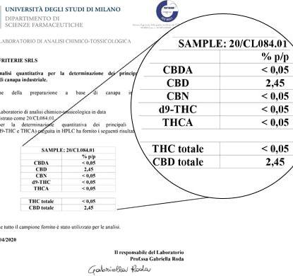 Analyse Hulie Sensitiva pour Chiens et Chats 30ml avec 2,5% de CBD